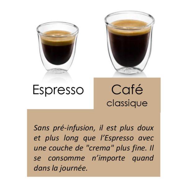 machine à café delonghi Dinamica FEB 3535 SB